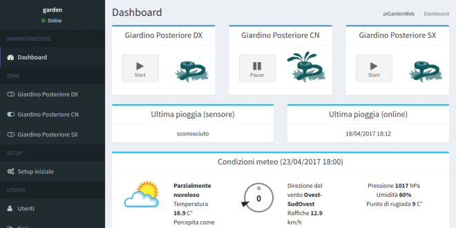 [Immagine: pigardenweb-dashboard-top-660x330.png]